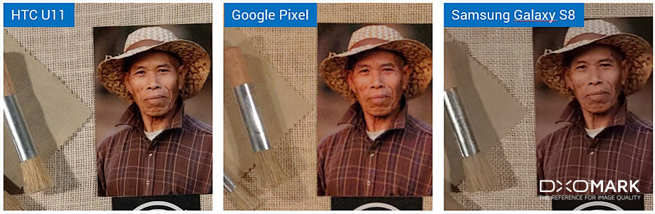 การเปรียบเทียบรูปถ่ายโดย DxOMark