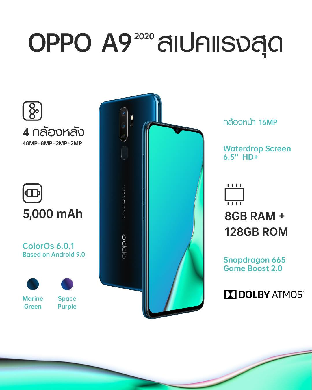 OPPO A9 2020 spec