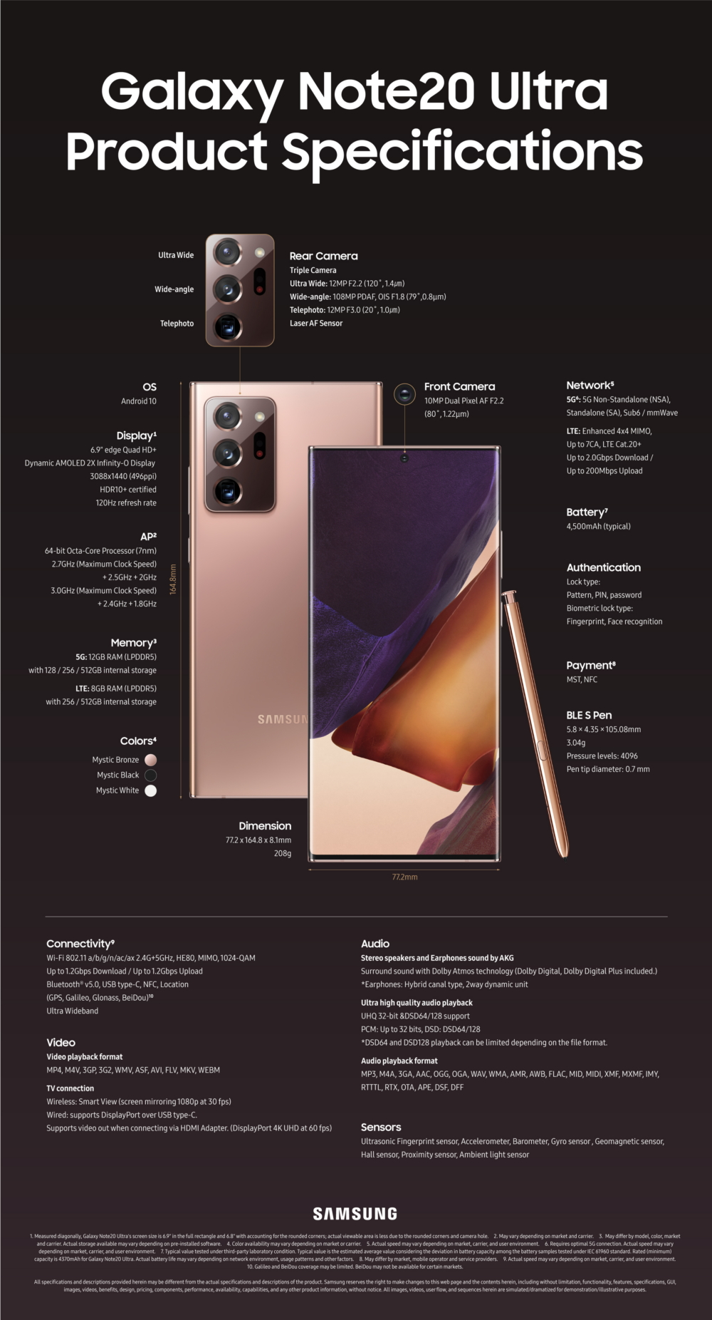 Note20 Ultra Specifications